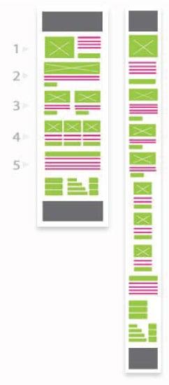 Mailchimp modular template - 5 modules
