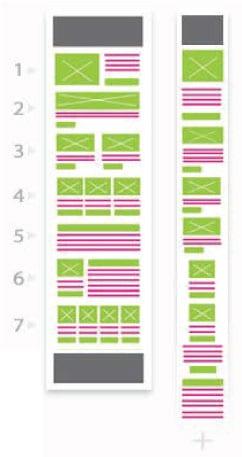Mailchimp modular template - 7 modules