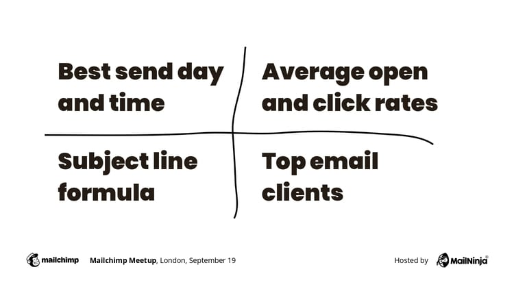 How to send awesome emails using mailchimp